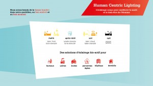SyndEclairage - LightingEurope - Human Centric Lighting - Infographie 3