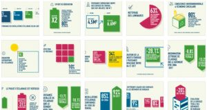 #CEB17 aperçu infographies