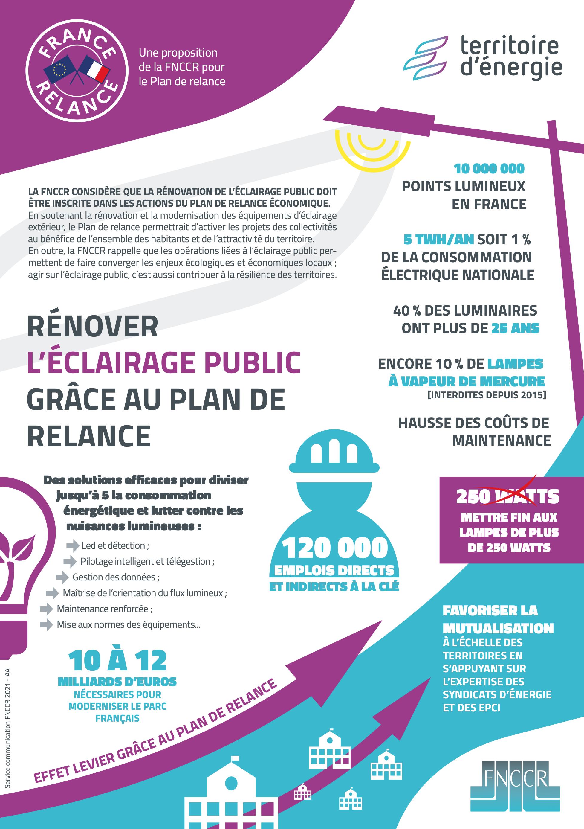 Aperçu du communiqué de presse de la FNCCR du 26 avril 2021 pour un plan de relance en éclairage public